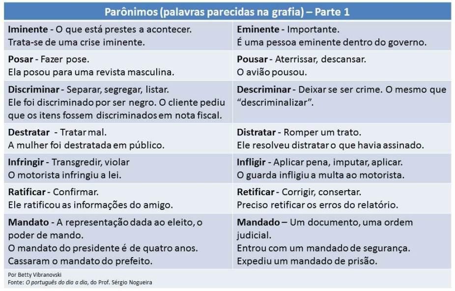 01-Parônimos1-IMAGEM