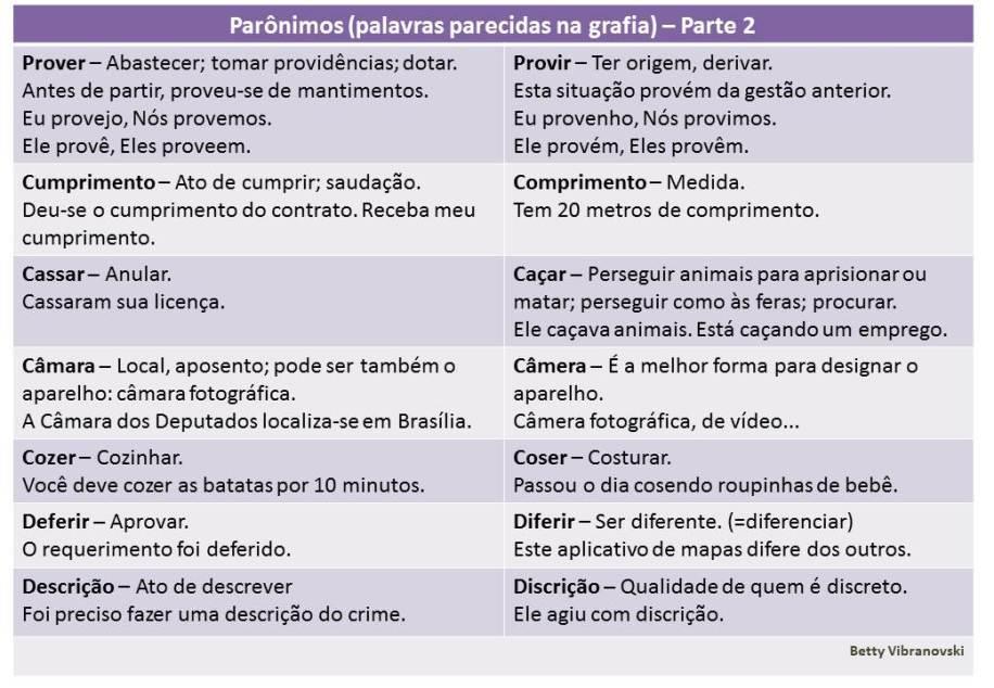 02-Parônimos-parte2-IMAGEM2