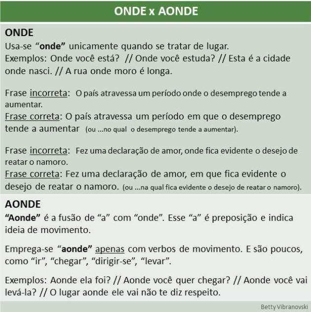 09-ONDExAONDE-IMAGEM