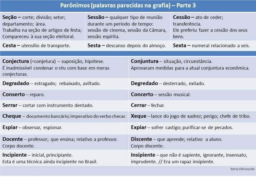 19-Parônimos-parte3