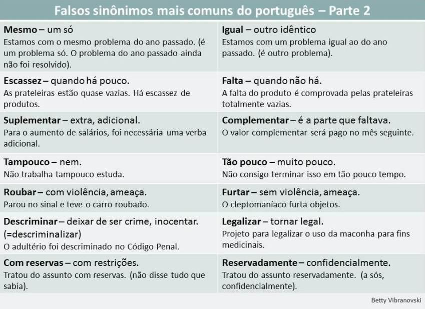 04-Falsos Sinônimos-parte2-IMAGEM