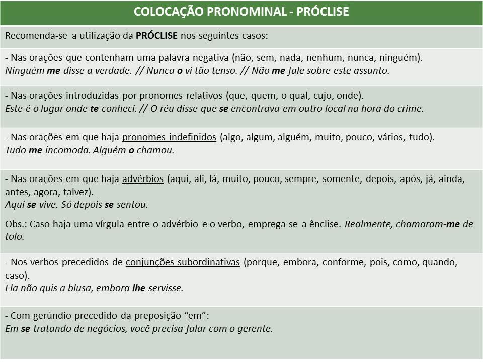 30-Colocação Pronominal-quadro2