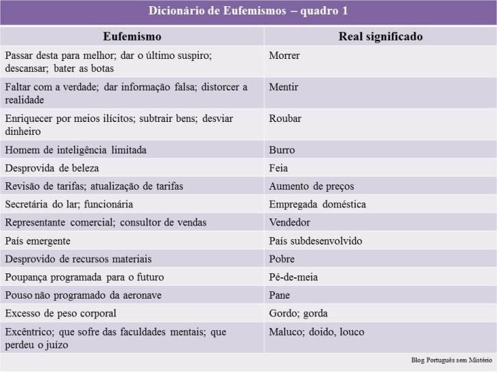 103-Dicionário de Eufemismos-quadro 1