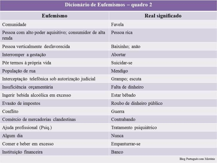 103-Dicionário de Eufemismos-quadro 2