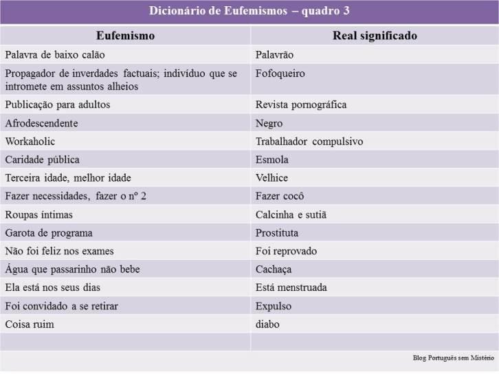 103-Dicionário de Eufemismos-quadro 3
